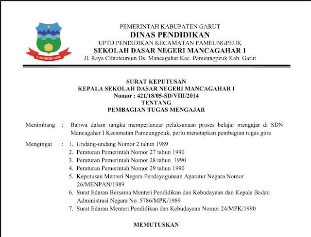 Kumpulan Contoh Surat Keputusan ( SK ) Kepala Sekolah Lengkap
