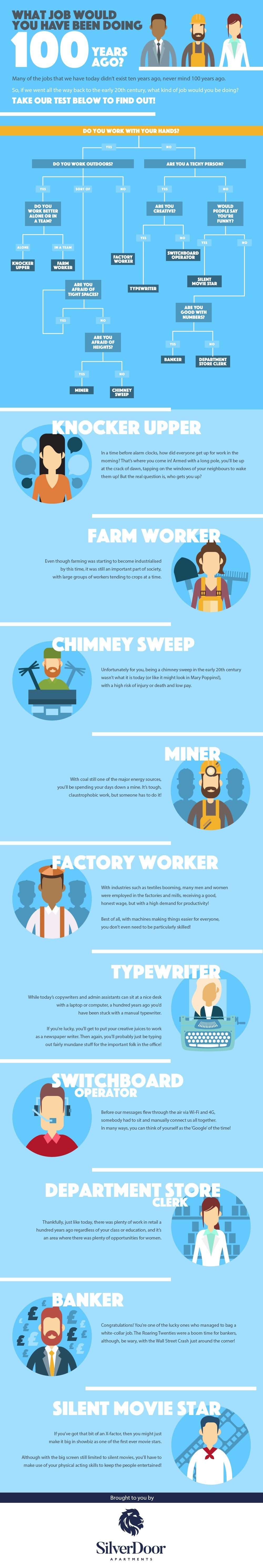 What Job Would You Have Been Doing 100 Years Ago? - #infographic