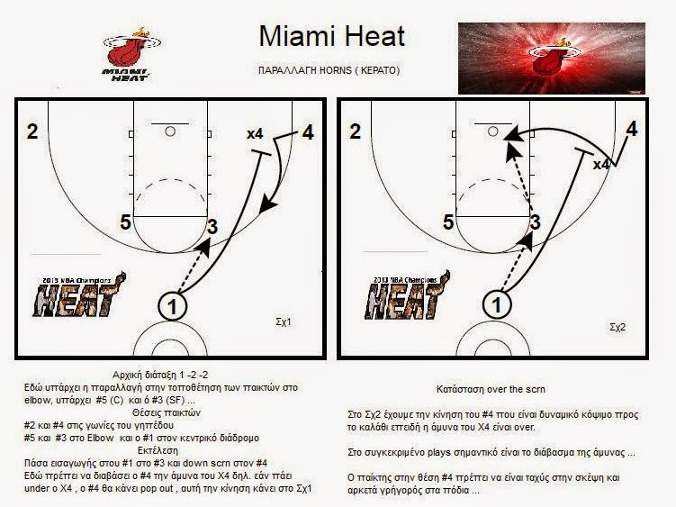 Miami Heat - Horns Play (Παραλλαγή)