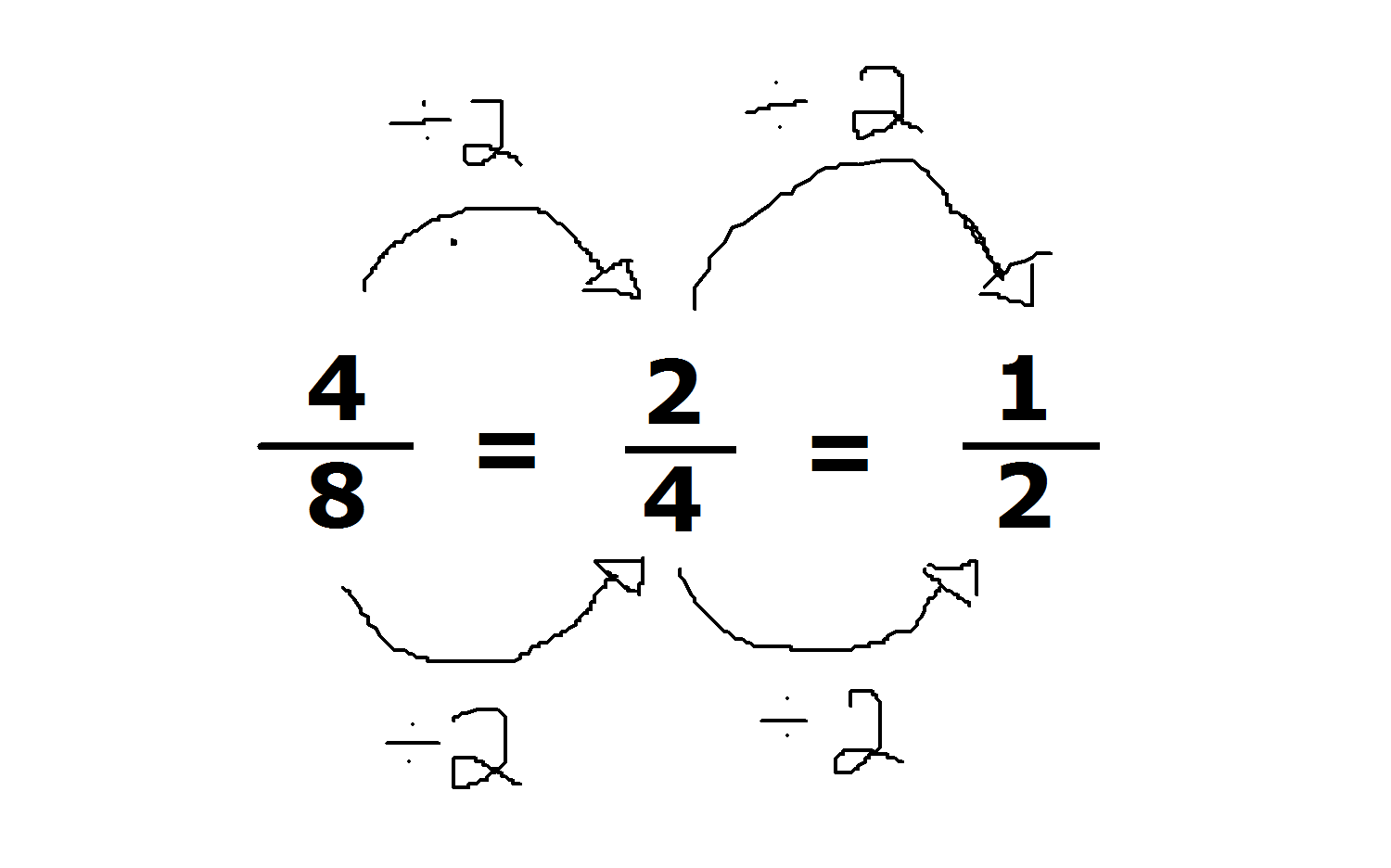 Diagram Of Equivalent Fractions
