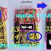 มาแล้ว...เลขเด็ดงวดนี้ 2ตัวตรงๆ หวยทำมือมังกรอีสาน งวดวันที่ 16/4/62