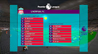 PES 2013 EPL 16-17 Scoreboard by VdV
