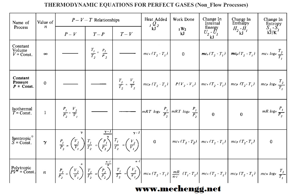 Fluid Dynamics Pdf E-books Free - maricenxiner's diary