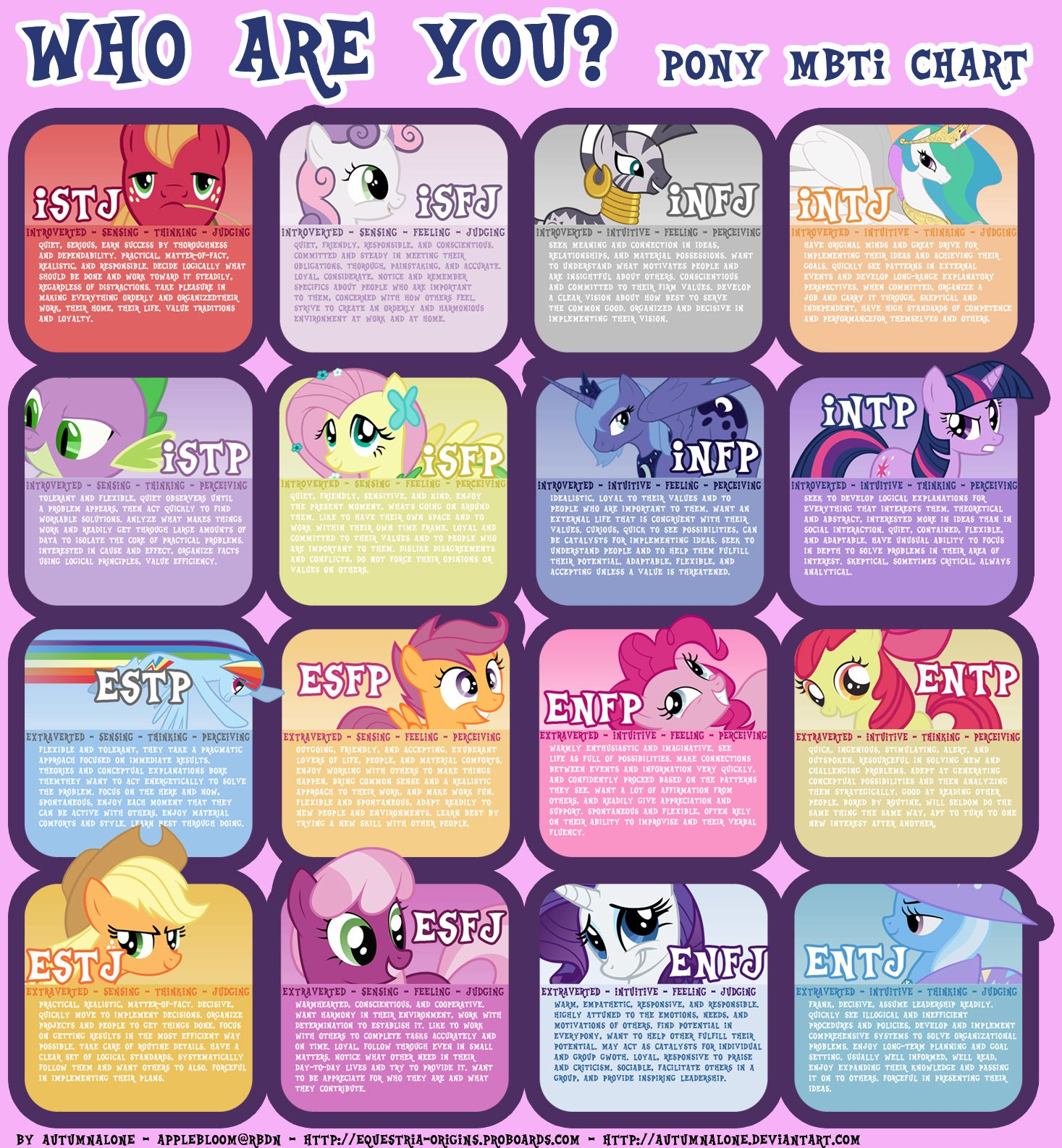 Ponies and Myers-Briggs