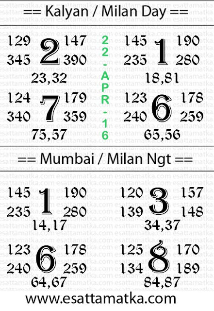 Today Satta Matka Result [22-Apr-2016]