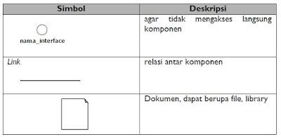 simbol-diagram-komponen