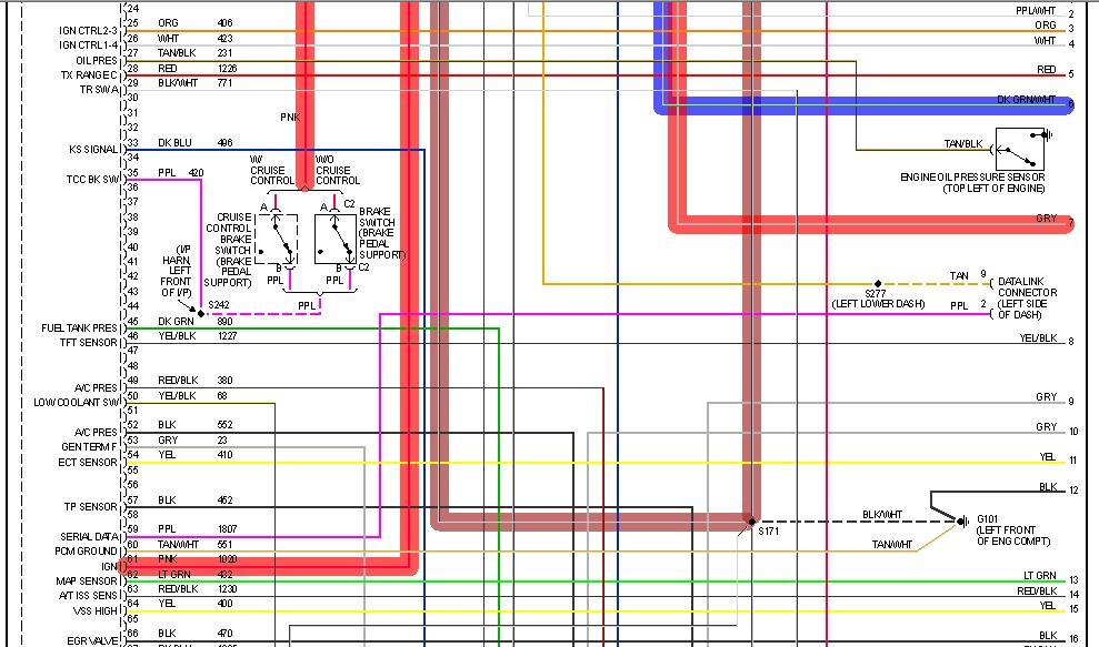 1998 Chevy Cavalier Wiring Diagram - 2xeghaqqtchrisblacksbioinfo \u2022