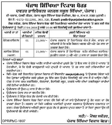 Punjab Welfare Department Recruitment 2018 – Data Entry Operator Jobs