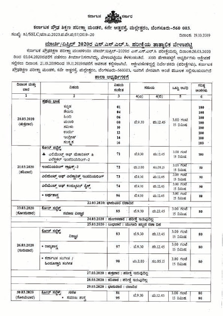 Karnataka SSLC Exam Time Table March/April 2020 Page1