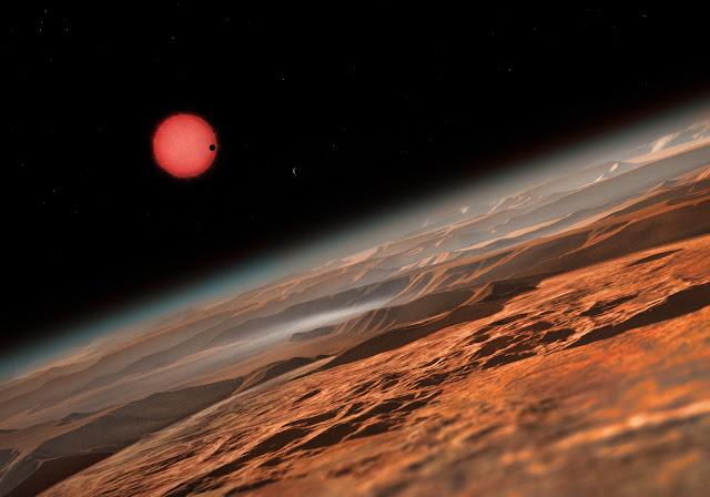 dwarf star TRAPPIST-1