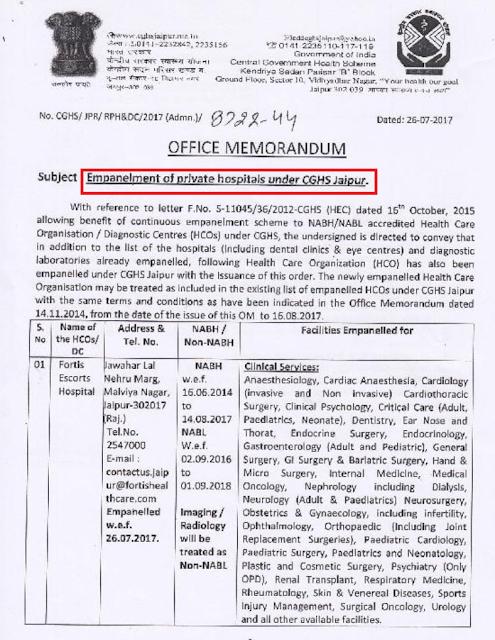 cghs-fortis-hospital-jaipur-empanelment-order-paramnews-pdf