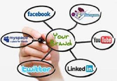 Estrategias de Social Media Marketing o Marketing En Redes Sociales