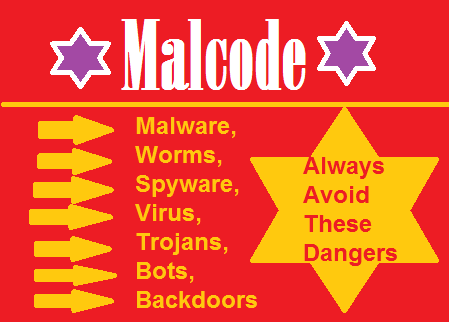 http://www.wikigreen.in/2014/05/malcode-malware-worms-spyware-virus.html