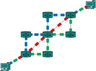 pengertian-packet_switching