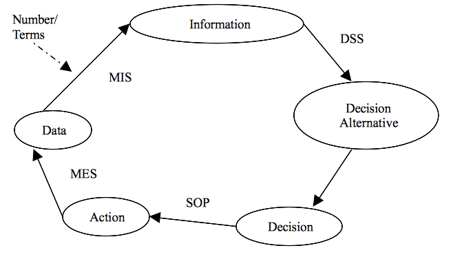 buka aja: Jelaskan Pengertian Sistem Informasi Berbasis ...