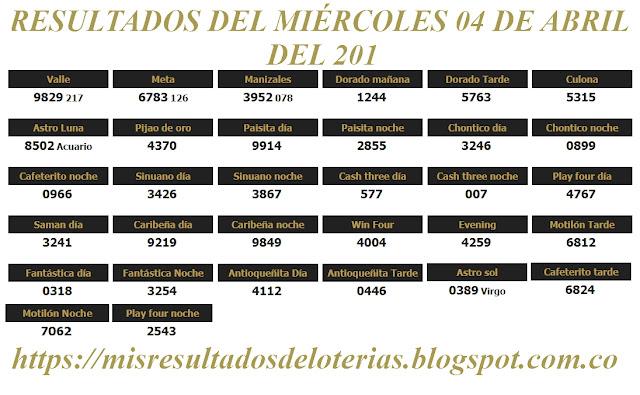 Resultados de las loterías de Colombia | Ganar chance | Resultado de la lotería | Loterias de hoy 04-04-2018