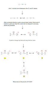 Dot Structure For Chlorine : structure, chlorine, Chemistry, Lewis, Electron-Dot, Structure, Chlorine, Dioxide, (ClO2+)