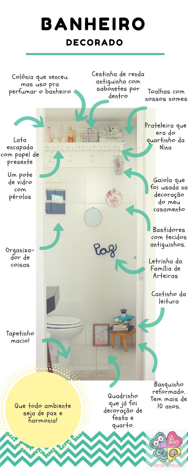 banheiro, banheiro decorado, decoração banheiro, Mamãe Criativa, Mamãe Sortuda, banheiro decorado pequeno, banheiro decoração simples, banheiro moderno, DIY, Faça Você Mesmo,