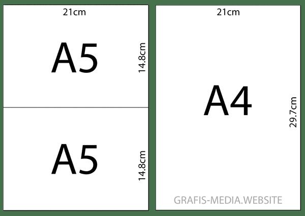 perbandingan ukuran kertas a5 dan a4