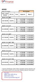 Paket  dp Murah Kredit Toyota Agya