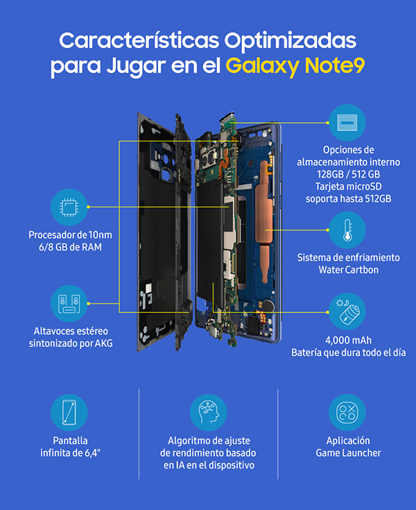 Galaxy-Note9-equipo-ideal-gamers