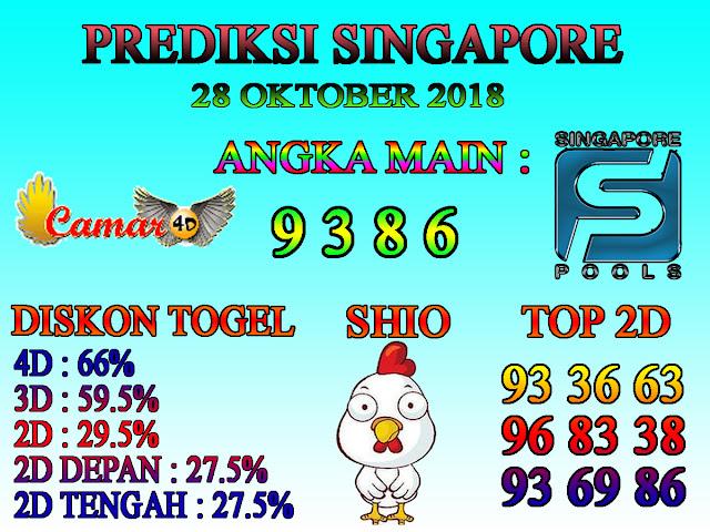 Prediksi Togel Singapore 28 Oktober 2018