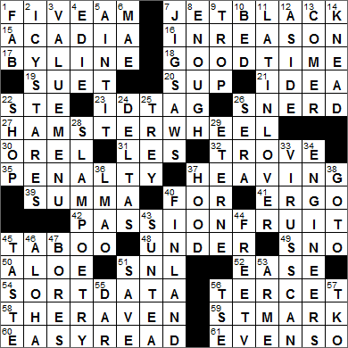 fragrant wood crossword 3