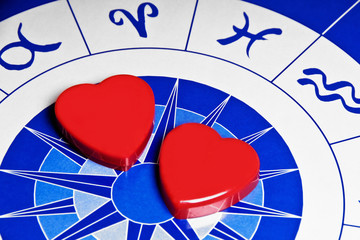 Love Horoscopo