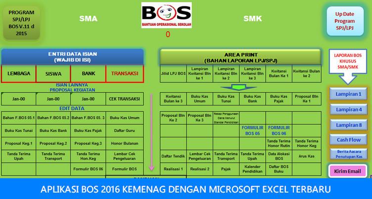 Aplikasi Bos 2016 Kemenag Dengan Microsoft Excel Terbaru