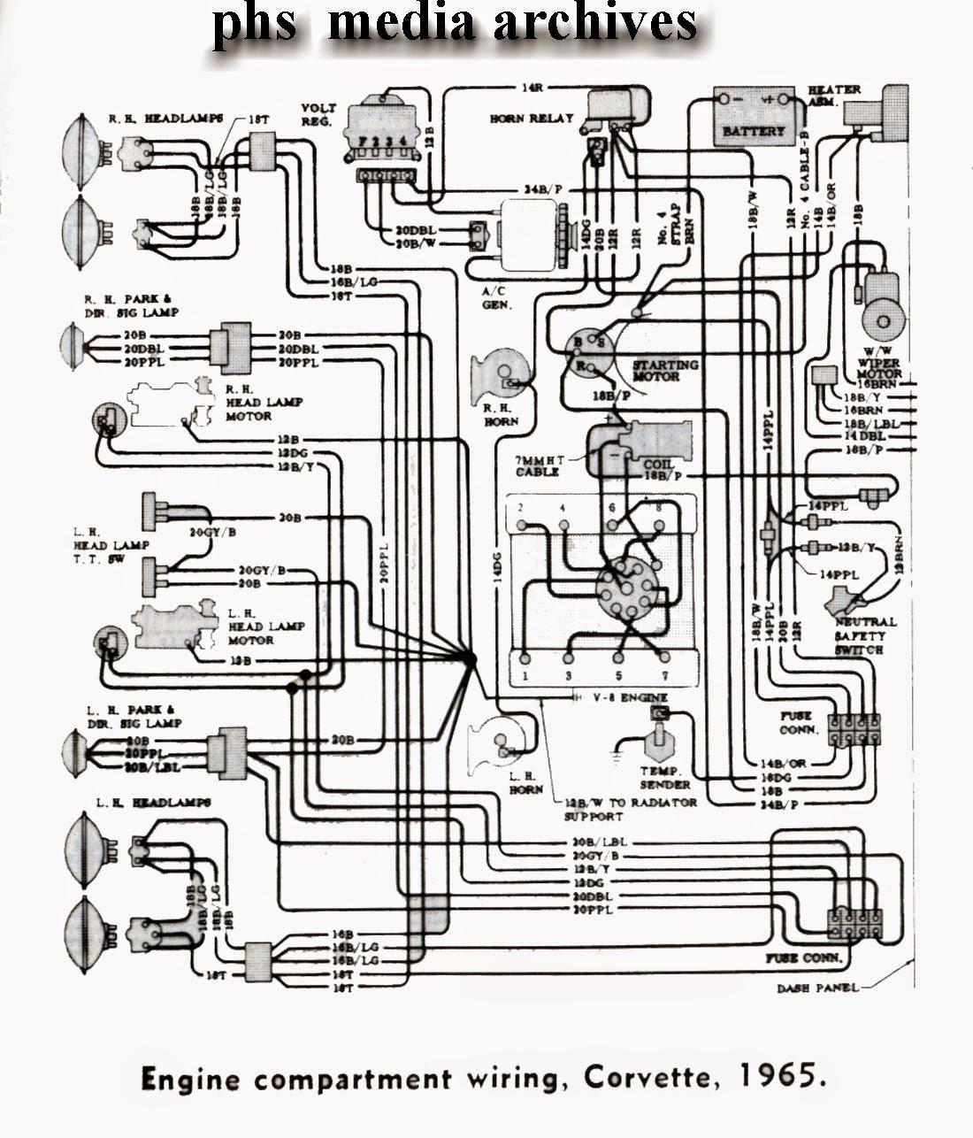 1965 chevy impala wiring diagram schematic