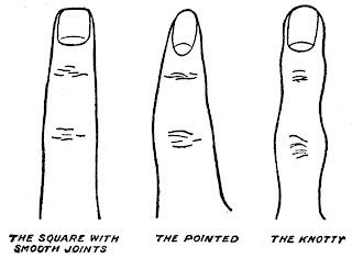 अंगुलियों के पोर पर पाये जानेवाले रेखा चिह्न और उनका प्रभाव