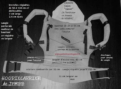 porte-bébé préformé Hoodiecarrier Jpmbb portage dimensions caractéristiques