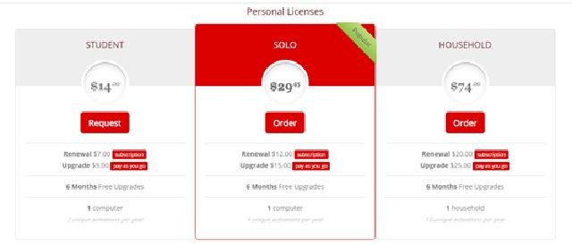 MacCleanse Pricing