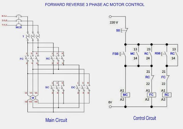Forward Reverse 3 Phase AC Motor Control Star delta Wiring ...