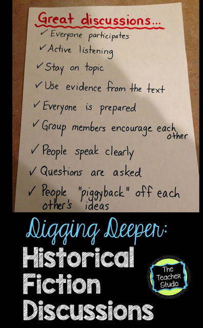 Learning how to have quality book discussions is so important!  Helping students learn to piggyback, use text evidence, and actively partipate is so important.  See what we did with our historical fiction unit! #historicalfiction #teachinghistoricalfiction #historicalfictionunit #fourthgradehistoricalfiction