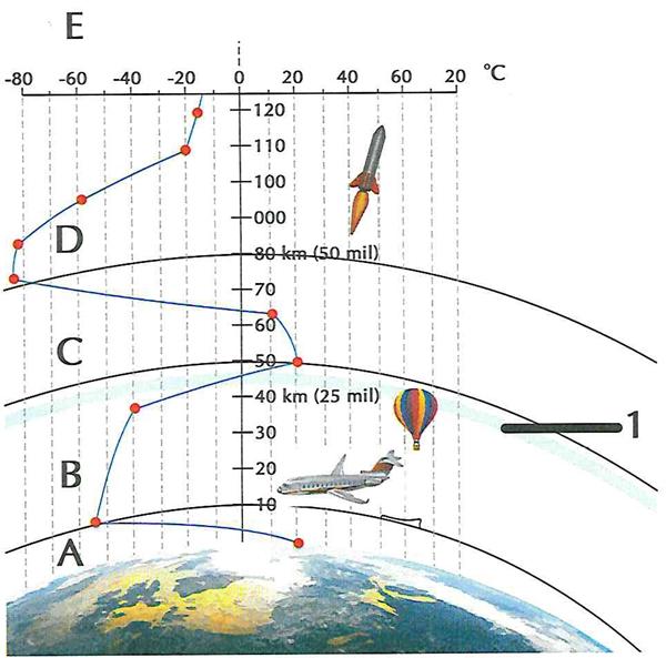 a-atmosfera-e-a-camada-de-ar-que-envolve-nosso-planeta