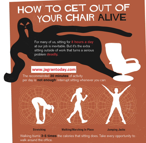 क्या आप पुरे दिन कुर्सी पर बैठे रहते है