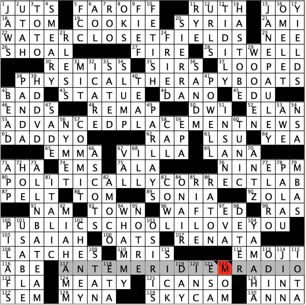 Rex parker does the nyt crossword puzzle april 2018 relative difficulty measium solutioingenieria Image collections