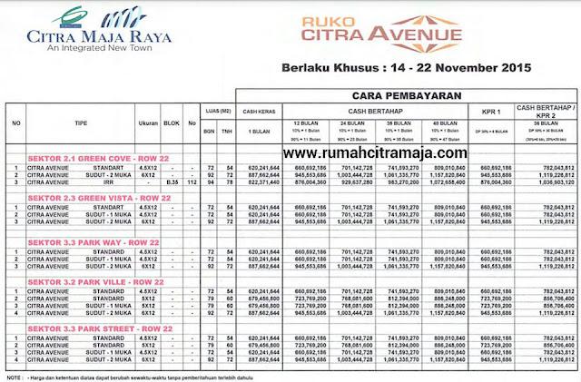 Price list ruko Citra Maja Raya terbaru