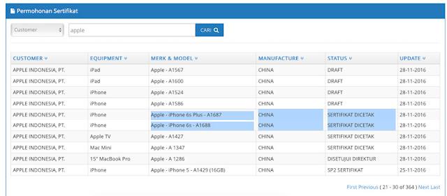 sertifikat-postel-iphone-6-dan-iphone-6s-indonesia