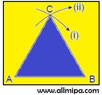 segitiga beraturan (www.allmipa.com)