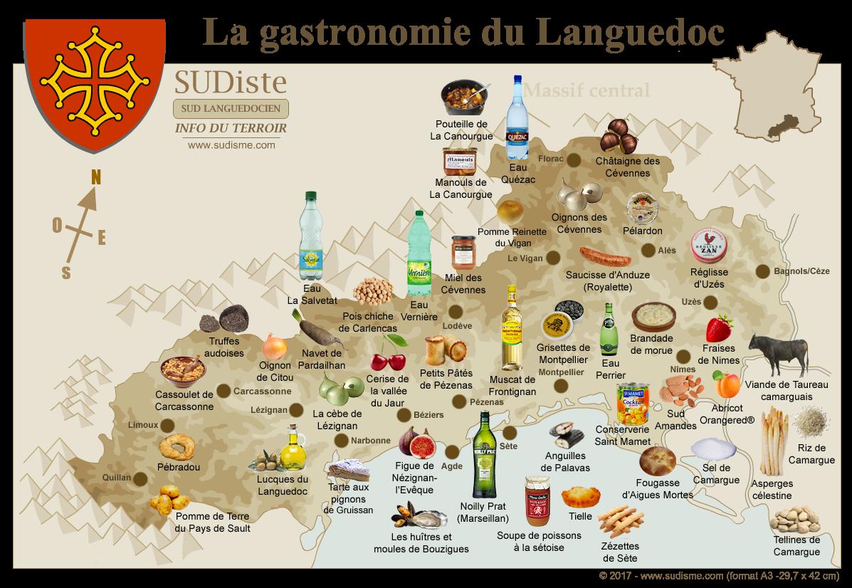 Produits gastronomiques du Languedoc