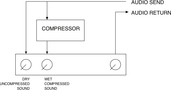 High on Technology: PARALLEL COMPRESSION WITH ANY COMPRESSOR