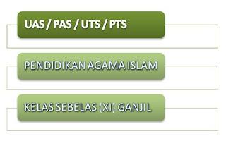 Soal UAS Pendidikan Agama Islam Kelas Sebelas Semester Ganjil