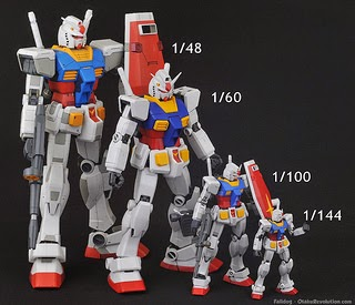 Gunpla size and scale comparison