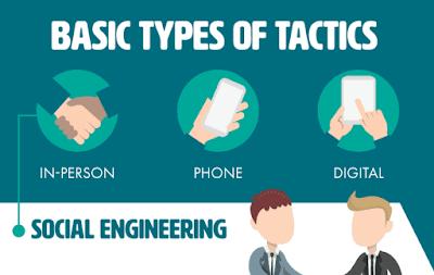 أساليب-الهندسة-الاجتماعية-Social-Engineering