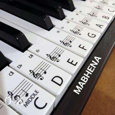 Yaweh Kofi Kari Kari Chord Progression And Mp3 And Solfa Notation