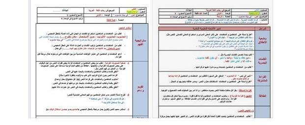 """جذاذات المستوى الثاني """"في بيتنا حاسوب"""" القراءة الوظيفية للأسبوع 4 من الوحدة 1 في رحاب اللغة العربية"""