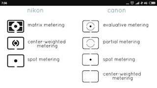 Metering kamera