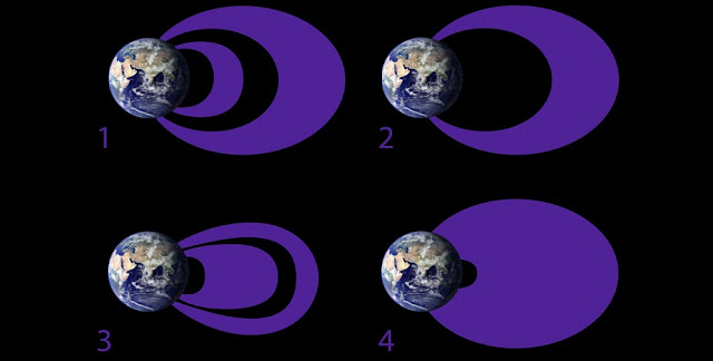 1. The traditional idea of the radiation belts includes a larger, more dynamic outer belt and a smaller, more stable inner belt with an empty slot region separating the two. However, a new study based on data from NASA's Van Allen Probes shows that all three regions—the inner belt, slot region, and outer belt—can appear differently depending on the energy of electrons considered and general conditions in the magnetosphere. 2. At the highest electron energies measured—above 1 MeV—researchers saw electrons in the outer belt only. 3. The radiation belts look much different at the lowest electron energy levels measured, about 0.1 MeV. Here, the inner belt is much larger than in the traditional picture, expanding into the region that has long been considered part of the empty slot region. The outer belt is diminished and doesn't expand as far in these lower electron energies. 4. During geomagnetic storms, the empty region between the two belts can fill in completely with lower-energy electrons. Traditionally, scientists thought this slot region filled in only during the most extreme geomagnetic storms happening about once every ten years. However, new data shows it's not uncommon for lower-energy electrons—up to 0.8 MeV—to fill this space during almost all geomagnetic storms. Credit: NASA Goddard/Duberstein